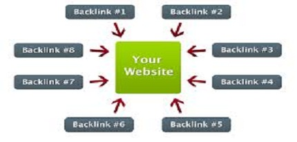 Construir Backlinks